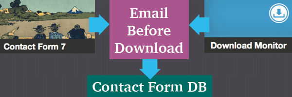 Offer Free Downloads with Contact Form Email Submission 2